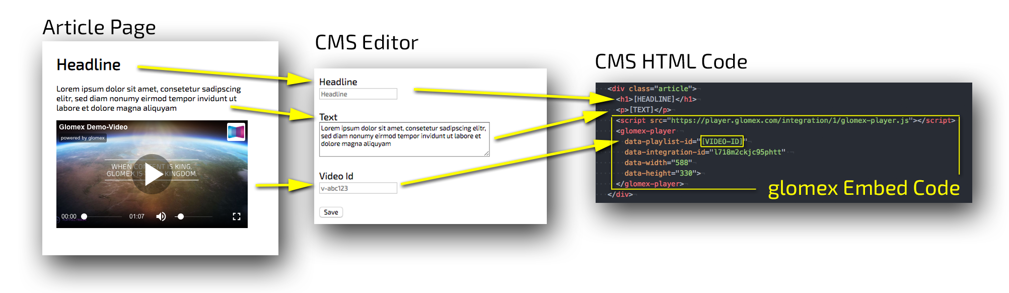 Embed Player in your CMS